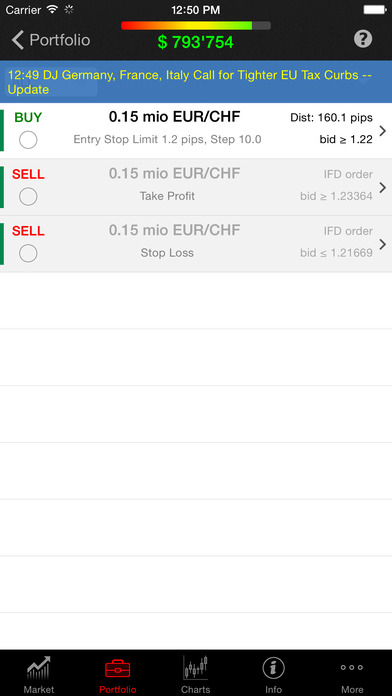 Swiss forex iphone app