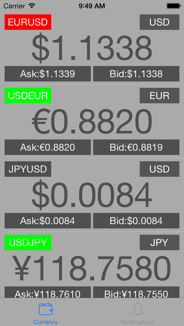 E forex currency converter