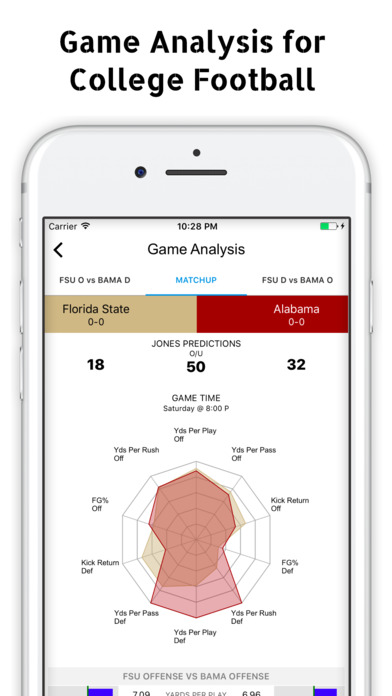 download College Football Bet Book appstore review