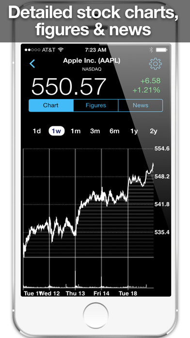 Stock options tracking app