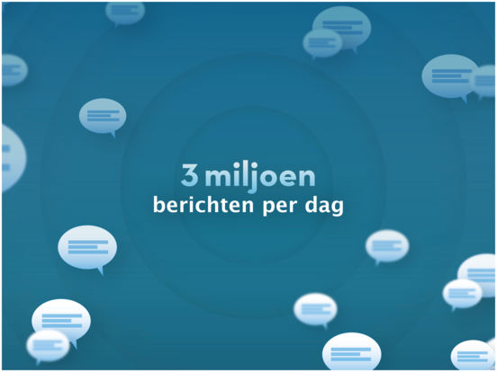 beste dating app nederland