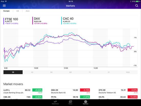 how to read stocks on yahoo finance