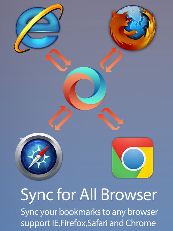 Sync Browser  - Sync for IE,Firefox,Safari,Chrome Screenshots