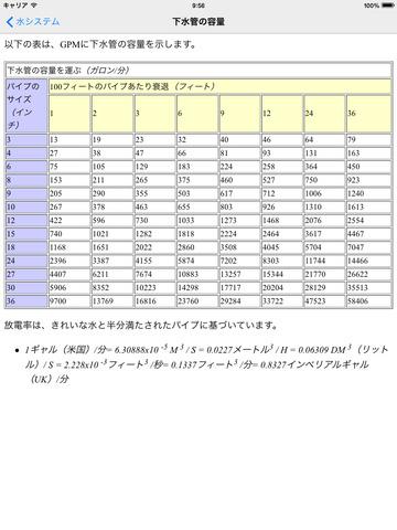 http://a4.mzstatic.com/jp/r30/Purple1/v4/83/04/74/83047449-5da7-6bb9-7812-8e724465ac6e/screen480x480.jpeg