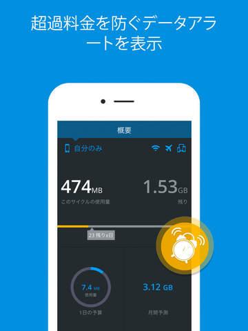 My Data Manager - あなたのモバイルデータの使用状況を追跡し、お金を節約する Screenshot