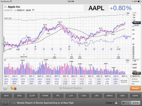 http://a4.mzstatic.com/jp/r30/Purple18/v4/fb/bb/17/fbbb17b3-d6d6-dfce-ef10-8906b8da9a3d/screen480x480.jpeg