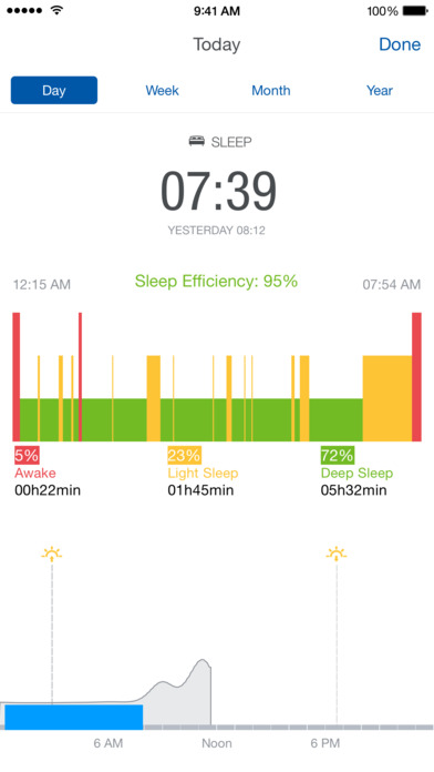 Runtastic Me - Activity & Step Tracker Screenshots