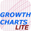 STAT GrowthCharts LiteGrafik
