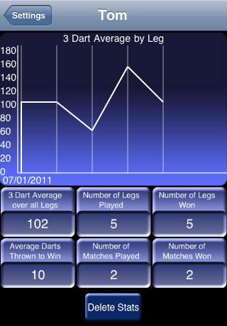 iNtuitive Darts Scorer iPhone Screenshot 4