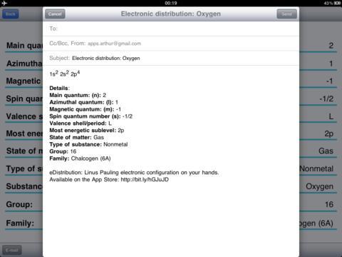 eDistribution iPad Screenshot 1