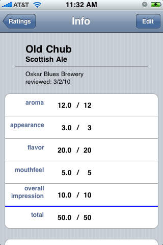 BrewTour CO iPhone Screenshot 4