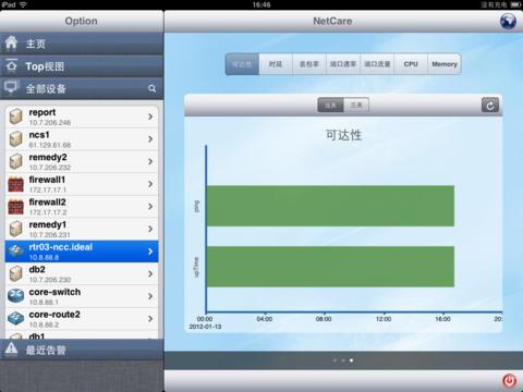 玩免費商業APP|下載NetCare HD app不用錢|硬是要APP