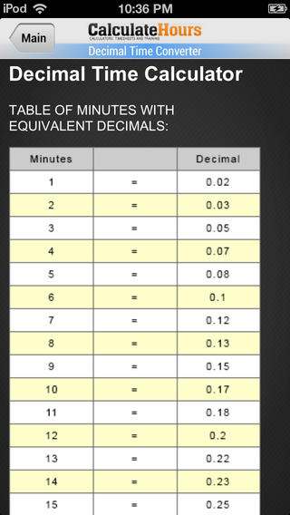 Payroll Solutions Payroll Solutions Minute Conversion Chart