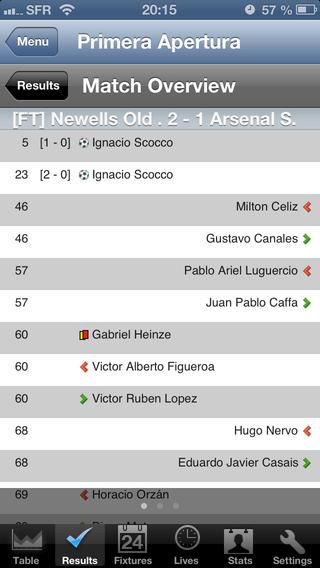Soccer Primera División - Primera B Nacional - Apertura - Clausura [Argentina] iPhone Screenshot 3