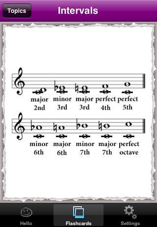 Grade 3 Music Theory Flashcards iPhone Screenshot 3