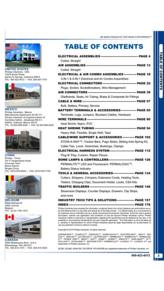 Phillips Industries  Catalog