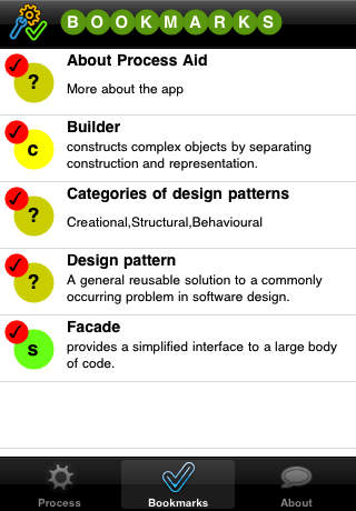 Design Patterns Process Aid