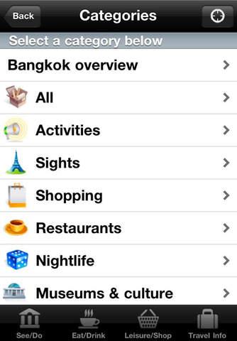 Gulliver's guide to Bangkok