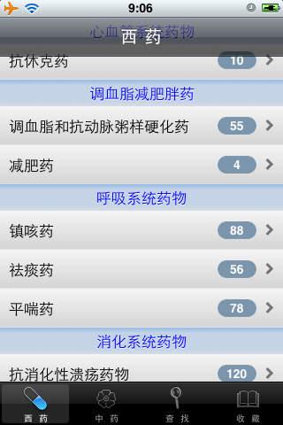 全国药品全库 China Medicine Library