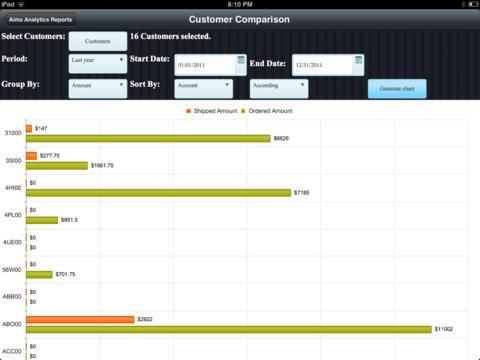 AIMS Analytics