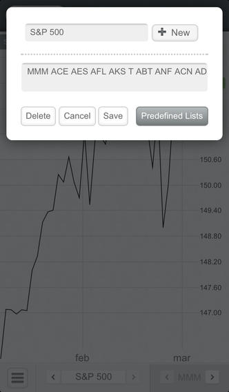 Forex charts iphone app
