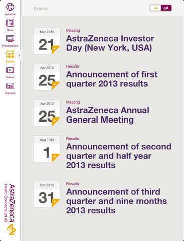 AstraZeneca Investor Relations