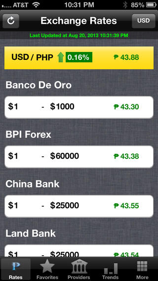 Forex rates today in philippine peso