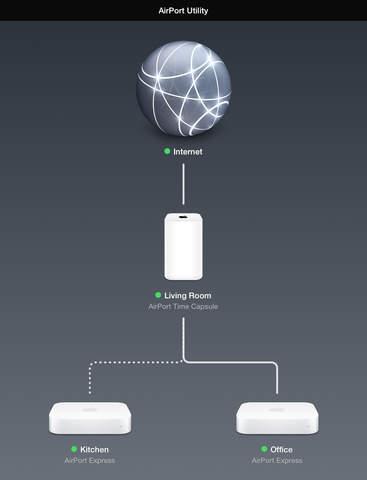 【Apple出品】AirPort 实用工具