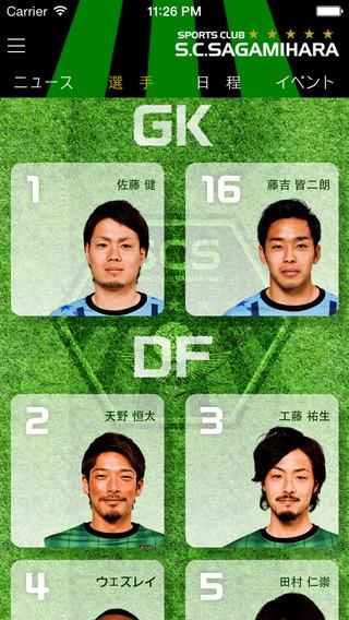 SCS選手名鑑 2014