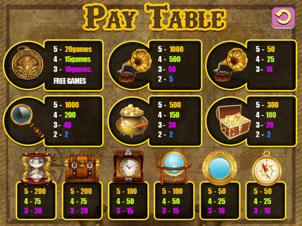 Real casino ipad app