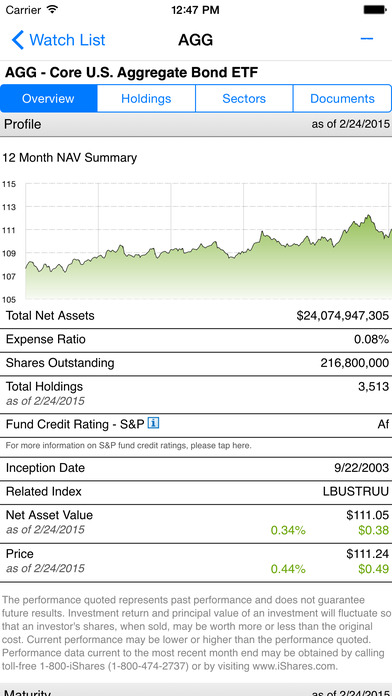 iShares ETFs iPhone Screenshot 5