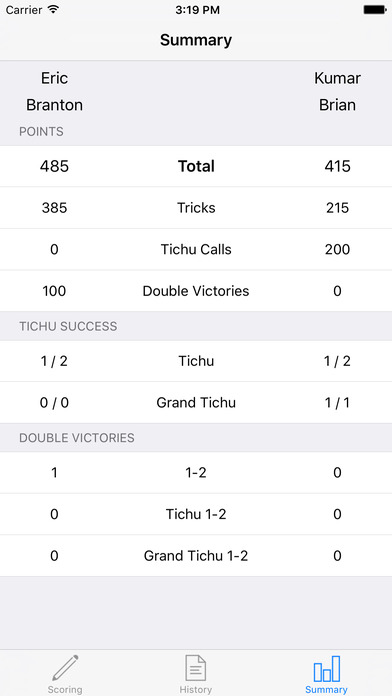 TichuTracker iPhone Screenshot 4