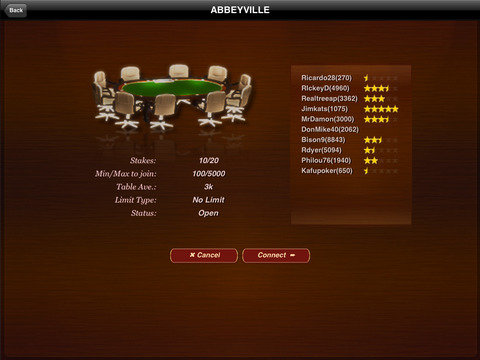 Mega Poker Texas Holdem screenshot