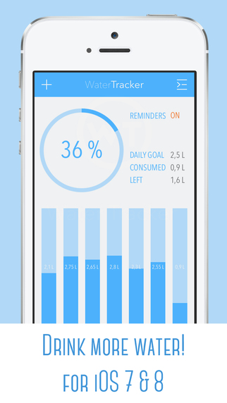 Water Tracker - Drink More Water Track Your Daily Water Intake