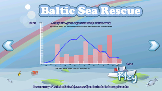 Baltic Sea Rescue