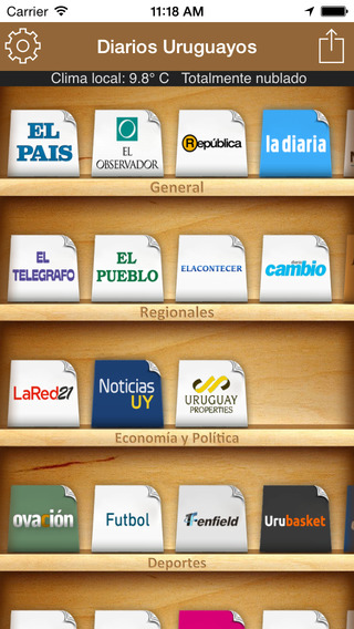 Uruguay Newspapers