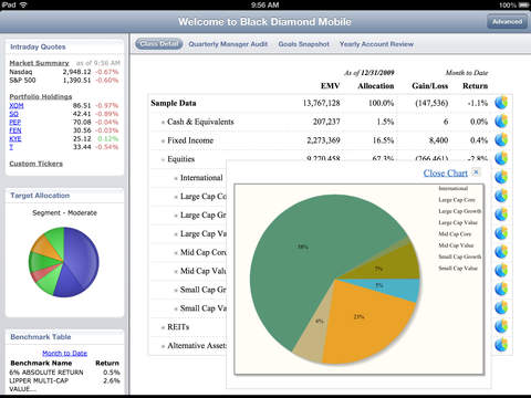 Refined Wealth Management
