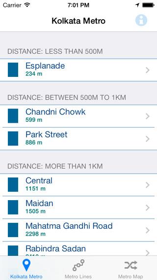 Kolkata iMetro