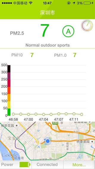 PM2.5 DT