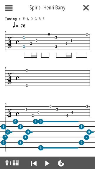 Guitar u00bb Jellynote Guitar Tabs - Music Sheets, Tablature, Chords and Lyrics