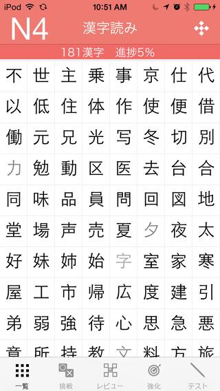 N4 Kanji Yomi