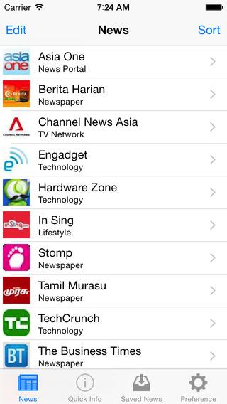 Chop Chop Ninja:在App Store 上的内容 - iTunes - Apple