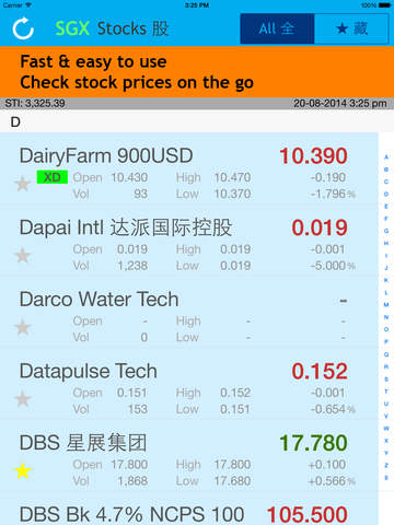 SGX Stocks for iPad - check latest share prices on to go