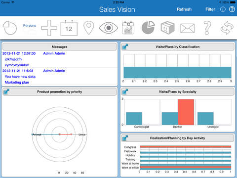 SalesVision Pharma CRM Flat