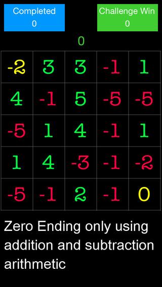 Aha Zero Ending