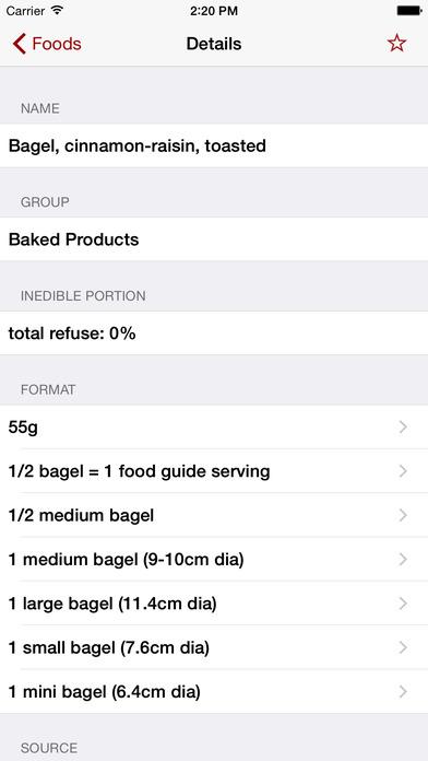 Nutrients Canada iPhone Screenshot 4