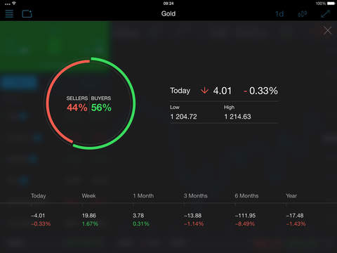 Forex 212 demo