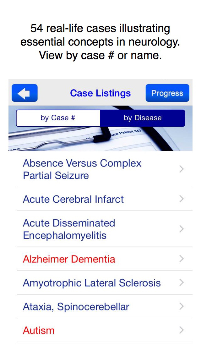 Case Files Neurology, 2nd Ed.,: 54 High Yield Cases with USMLE ...