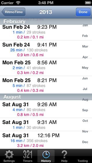 RitmoTime Free Stroke Monitor iPhone Screenshot 2