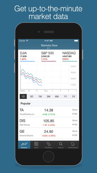 Benzinga Stock News Tracker